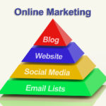 A good blog is the foundation of your content marketing plan.