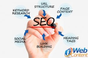 Hire a website content writer to generate more organic traffic.