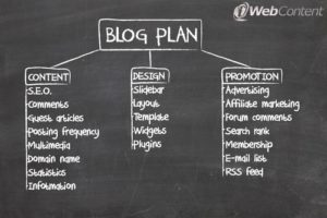 Use blogging to effectively reach your target audience.