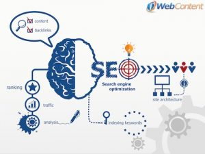 Improve traffic with search engine optimization.