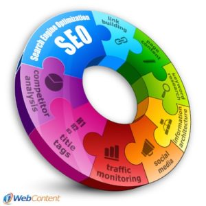 Use the right colors to improve your website conversion rate.