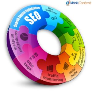 Convert more visitors with good website content writers.
