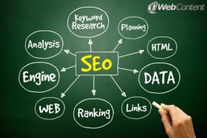 Use the right tactics with the help of web content writers.
