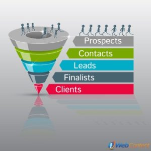 Understand your audience with the content marketing funnel.