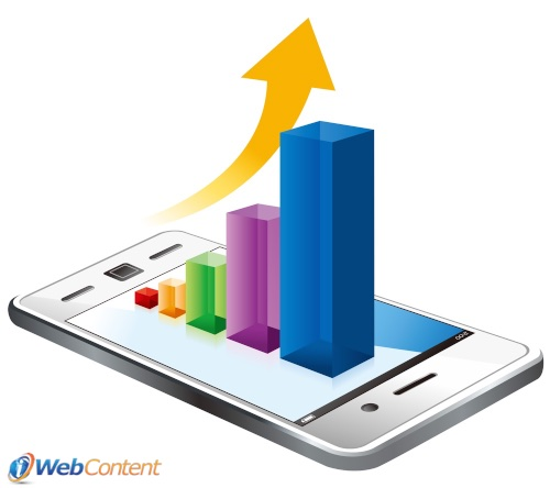 Why Mobile Marketing Has Become So Valuable for Conversion Rates