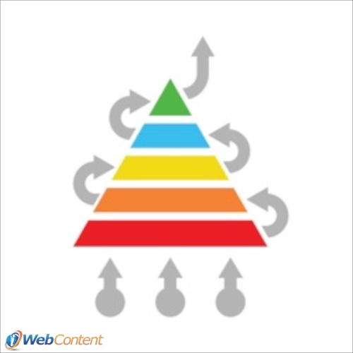 Create more effective content with the content marketing pyramid.