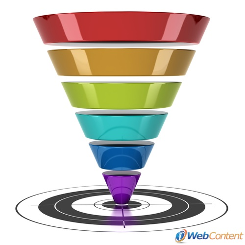 Funnel your leads with the help of content writers.