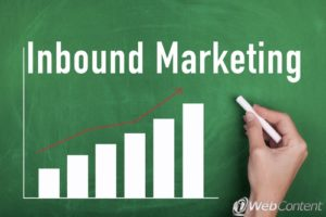 Learn how inbound marketing drives sales.