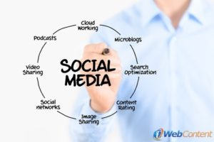 Boost your success with a social media content writer.