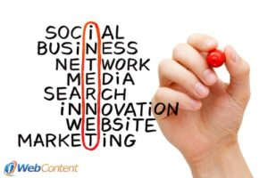 Internet marketing requires the help of content writing services.