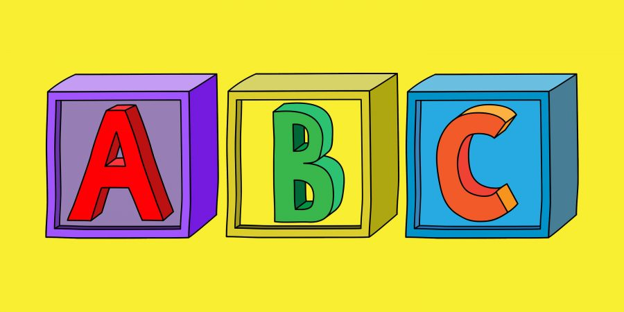 The A, B and 4 Cs of Content Marketing