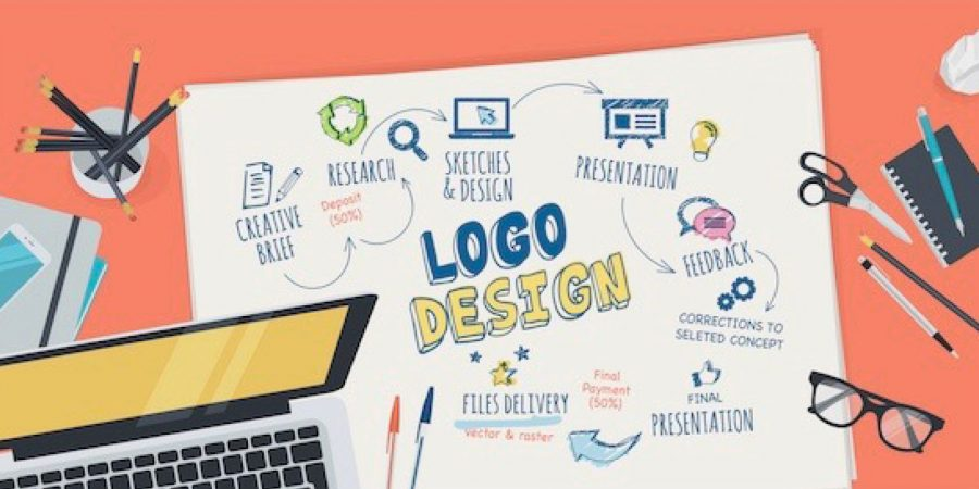 5 Signs It's Time for a New Logo Design